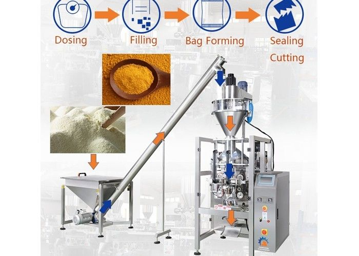 VFFS Automatic Coffee Powder Packing Machine , CE Auger Powder Filling Machine